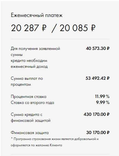 Автокредит Райффайзенбанк калькулятор