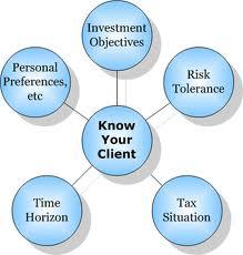 Дью Дилидженс, Know Your Client, или «Знай своего клиента»
