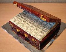 Валютные операции – опционы и спрэды